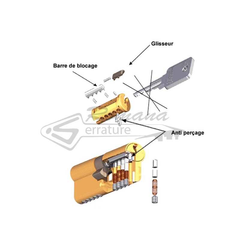 Cilindro europeo medeco m3 romana serrature 0641731422 for Cilindro europeo migliore