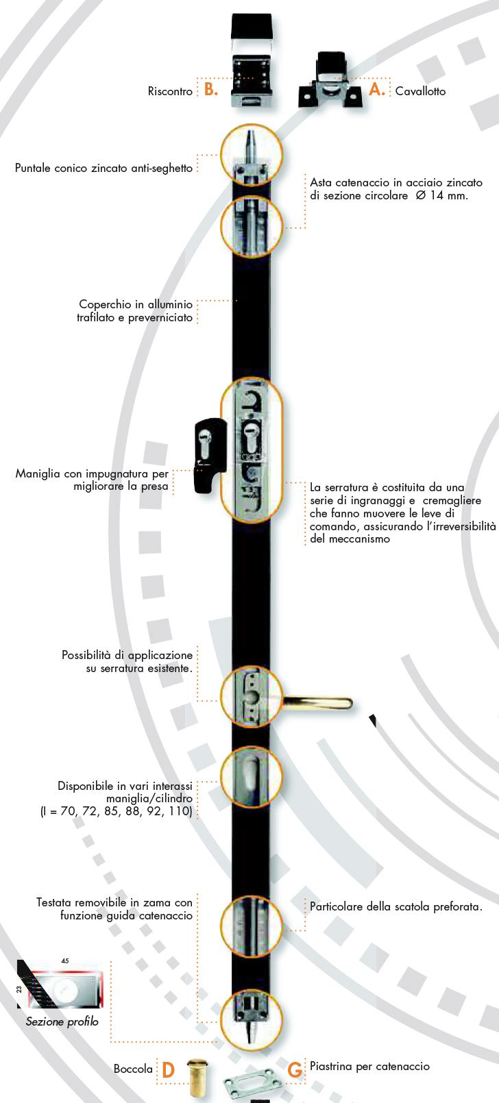 serrature-per-negozio-minisbranga-sbranga-serratura-romana-serrature