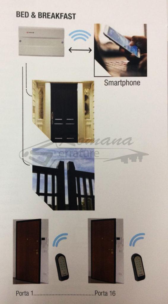 controllo_accessi_b&b_controllo_accessi_hotel_romana_serrature_roma